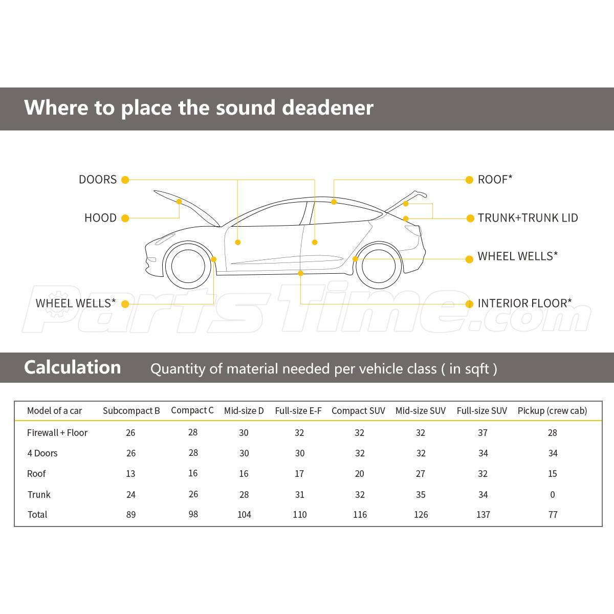 sound deadening mat 50 mil 50 sqft car heat insulation sound deadener dampening [ 1200 x 1200 Pixel ]