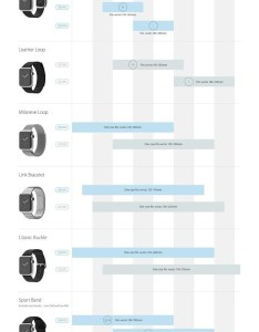 Matt vella from time shows how to fold  dollar bill into the approximate dimensions of mm apple watch also which size is best for you use our printable cutouts rh iosdgethacks