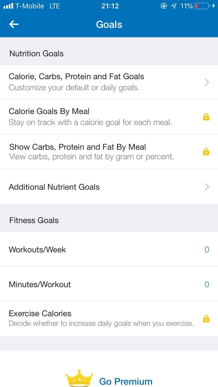 Myfitnesspal Activity Level | Kayafitness co