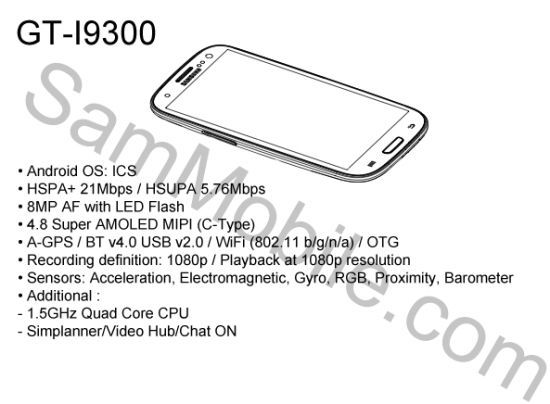 Alleged Samsung Galaxy S III Service Manual and Sketch