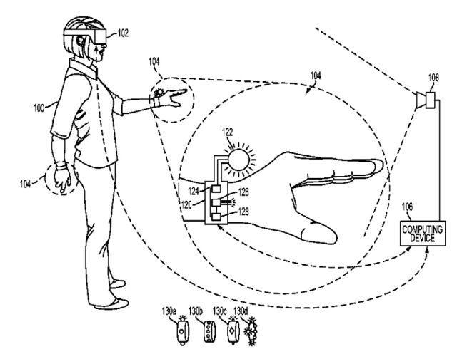 PlayStation VR: Sony patentiert Handschuh-Controller