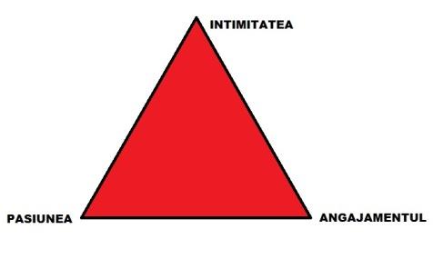 Triunghiul iubirii - Metoda Sternberg