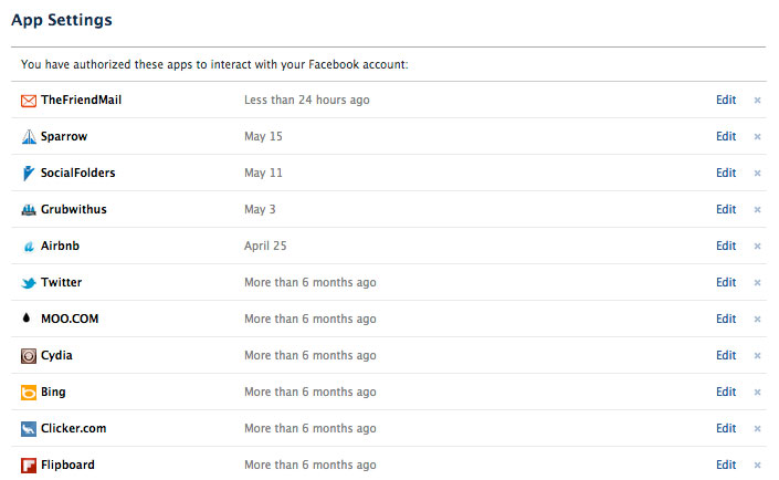 Use This Weekend To Get Your Facebook Account Under