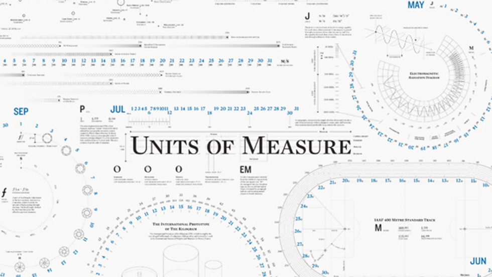 This Print Makes Units Of Measure Beautiful Gizmodo