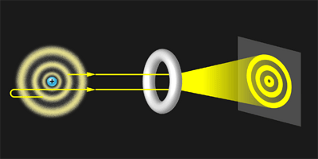 The First Image Ever of a Hydrogen Atom's Orbital Structure