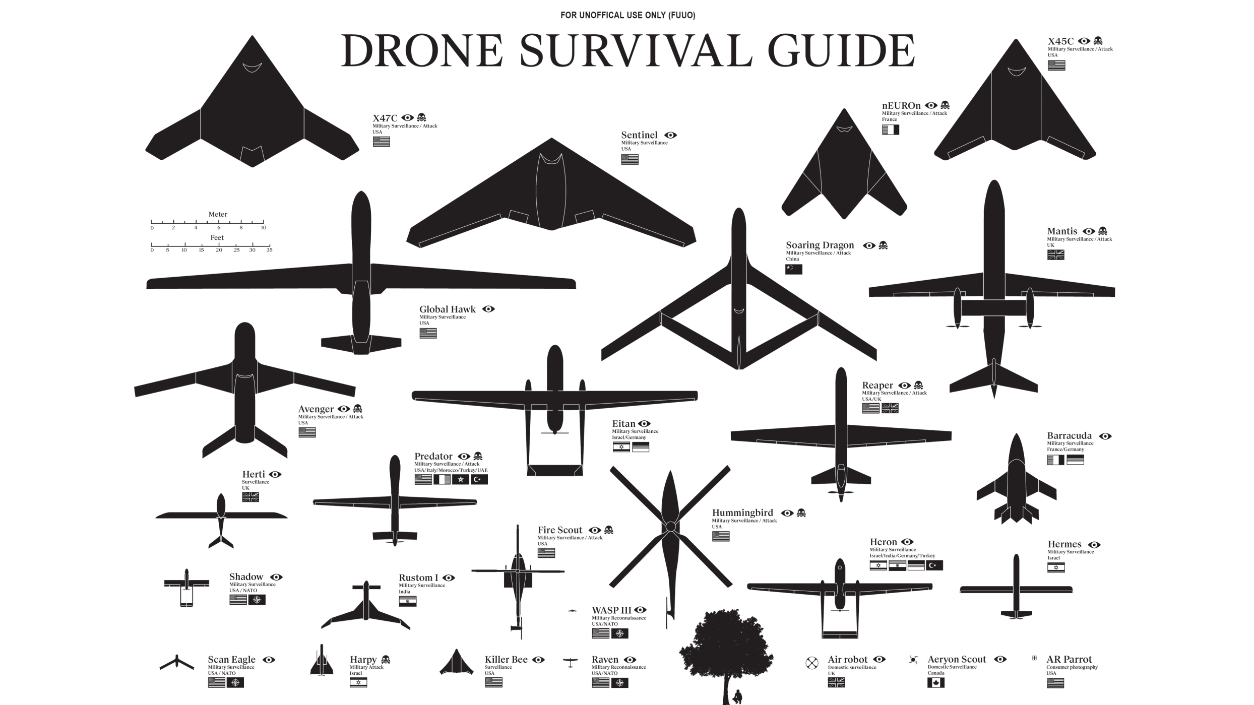 This Drone Survival Guide Will Be A Must-have For Everyone