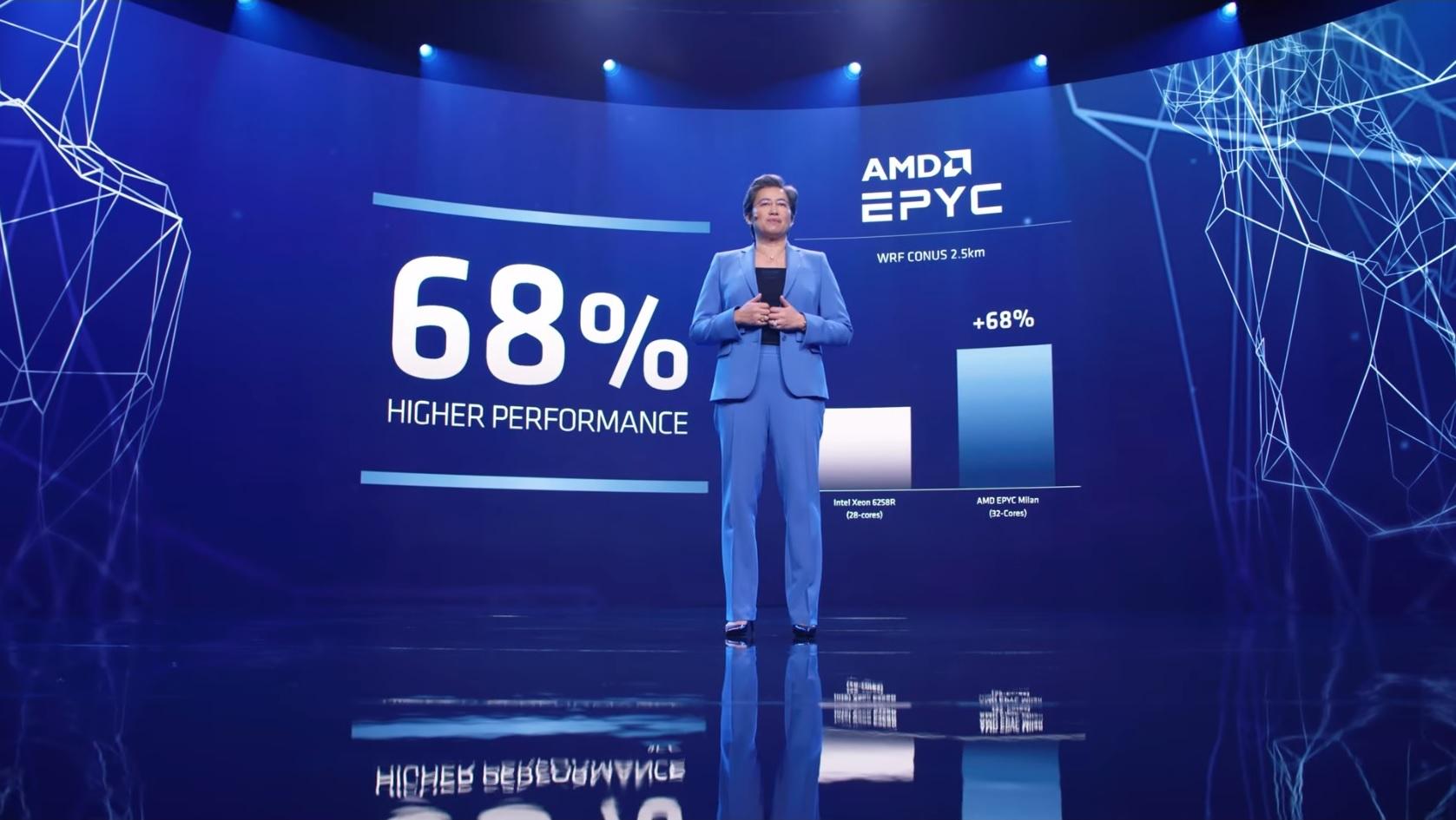 AMD Epyc Milan 03