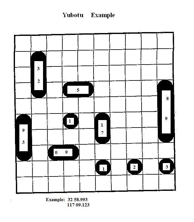 GC1DM0M Yubotu: Seaman Level (Unknown Cache) in California