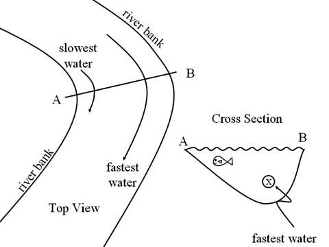 GC2330C CHATTAHOOCHEE RIVER EARTHCACHE: FRANKLIN STATION