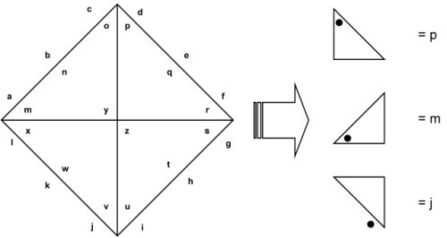 GC15GMG 4 Triangles Cipher (Unknown Cache) in South