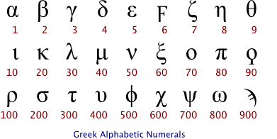 GC5WJP8 Greek Numbers (Unknown Cache) in Texas, United
