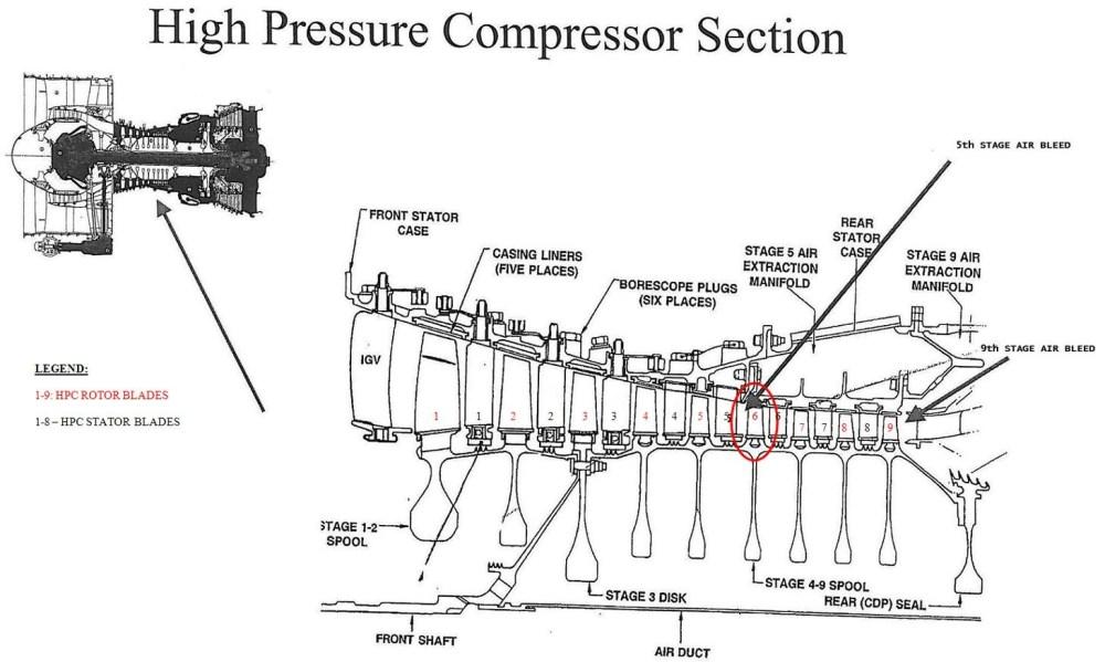 medium resolution of  ez sekc vysokotlak ho kompresoru hpc motoru cfm56 3 cfm56 3 high