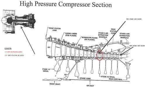 small resolution of  ez sekc vysokotlak ho kompresoru hpc motoru cfm56 3 cfm56 3 high