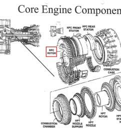 cfm56 engine diagram [ 1041 x 911 Pixel ]