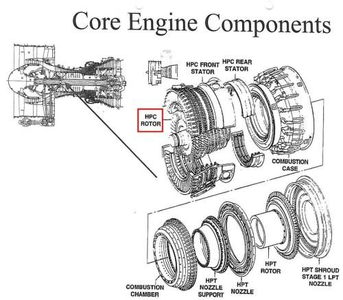 small resolution of cfm56 engine diagram