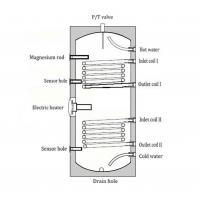 Ritchie Water Tank Heaters | Wiring Diagram Database