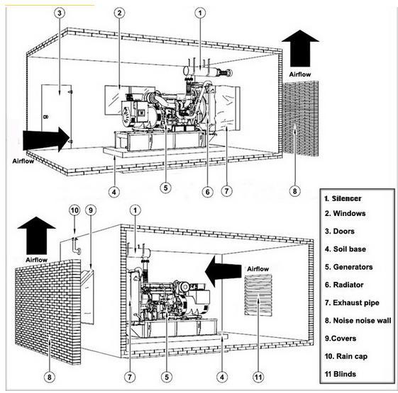 Cheap Hot sale Ricardo series 100KW/125KVA diesel