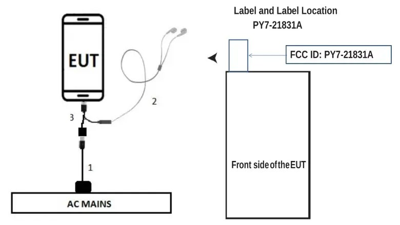 Mysterious Sony phone appears at FCC without 3.5mm