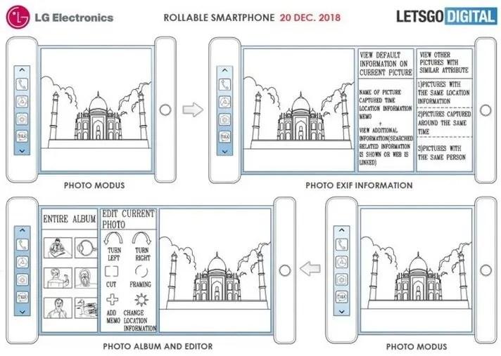 LG patenteia um novo estilo de smartphone dobrável 4