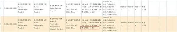 Huawei P30 / P30 Pro recebem certificação 3C com carregamento rápido de 40W 3