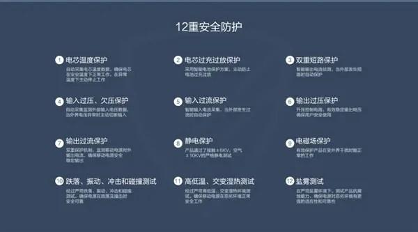 Huawei lança um PowerBank de 10000 mAh com carga rápida bidirecional de 18W 5