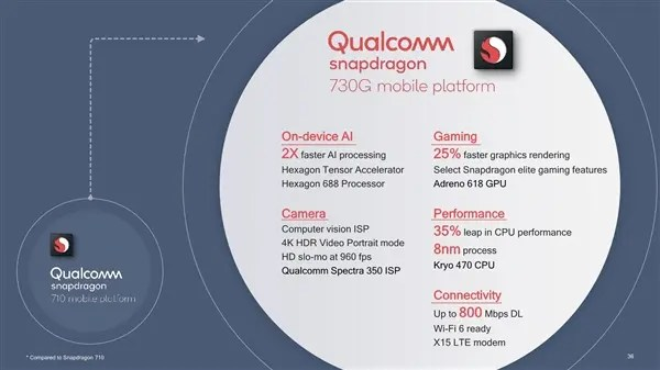 Qualcomm Snapdragon 665 e Snapdragon 730, oficializados 5
