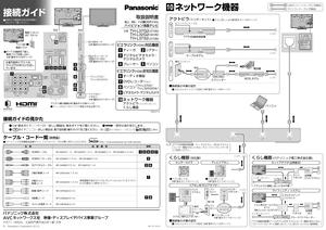 TH-L32G2 (パナソニック) の取扱説明書・マニュアル