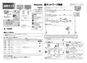 TH-L19C2 (パナソニック) の取扱説明書・マニュアル