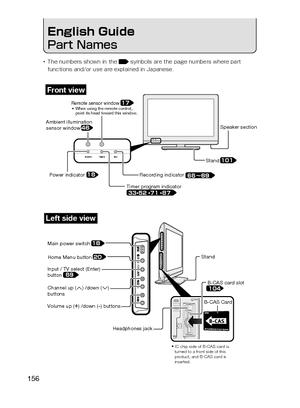LC-24K7 (シャープ) の取扱説明書・マニュアル