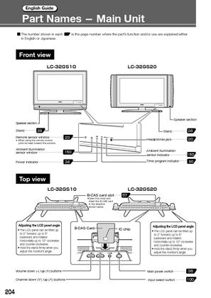 LC-32GS20 (シャープ) の取扱説明書・マニュアル