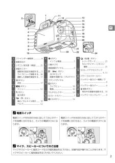 D3200の取扱説明書・マニュアル PDF ダウンロード [全92ページ 8.25MB]