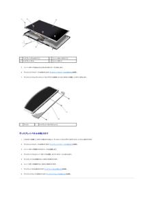 Inspiron 1545の取扱説明書・マニュアル PDF ダウンロード [全53ページ 1.63MB]