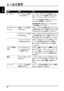 Acer タブレットの取扱説明書・マニュアル PDF ダウンロード [全80ページ 9.23MB]