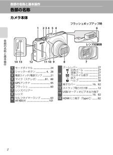 COOLPIX S9300の取扱説明書・マニュアル PDF ダウンロード [全148ページ 15.61MB]
