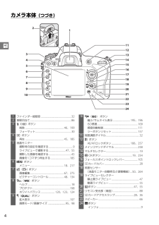 Nikon D600の取扱説明書・マニュアル PDF ダウンロード [全396ページ 24.65MB]