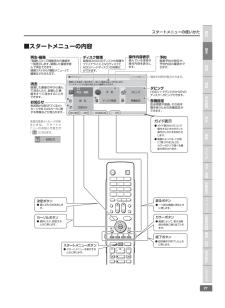 AQUOSハイビジョンレコーダー DV-AC82の取扱説明書・マニュアル PDF ダウンロード [全288ページ