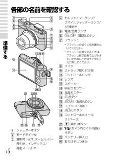 サイバーショット DSC-RX100の取扱説明書・マニュアル PDF ダウンロード [全112ページ 2.83MB]