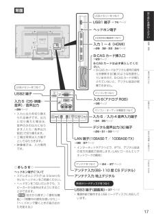 シャープ 液晶テレビの取扱説明書・マニュアル PDF ダウンロード [全88ページ 27.63MB]