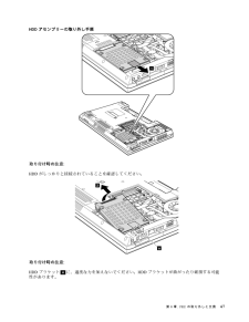 Lenovo ノートパソコンの取扱説明書・マニュアル PDF ダウンロード [全171ページ 13.84MB]