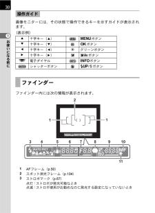 ペンタックス デジタル一眼カメラの取扱説明書・マニュアル PDF ダウンロード [全320ページ 7.63MB]