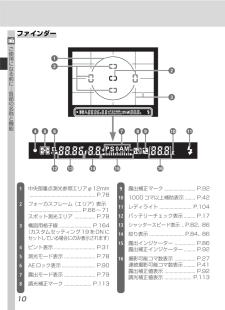 ニコン デジタル一眼カメラの取扱説明書・マニュアル PDF ダウンロード [全231ページ 15.92MB]