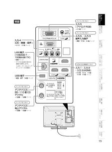 シャープ 液晶テレビの取扱説明書・マニュアル PDF ダウンロード [全160ページ 13.43MB]