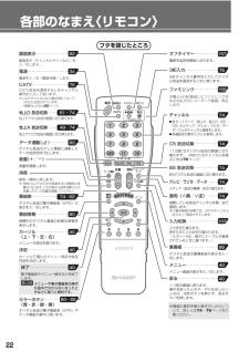 シャープ 液晶テレビの取扱説明書・マニュアル PDF ダウンロード [全200ページ 21.60MB]