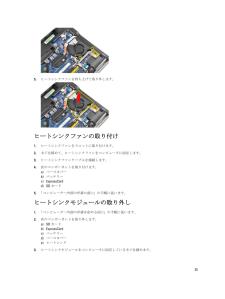 Latitude E6230の取扱説明書・マニュアル PDF ダウンロード [全75ページ 28.15MB]