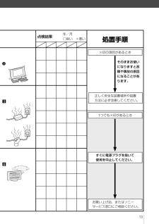 ソニー 液晶テレビの取扱説明書・マニュアル PDF ダウンロード [全67ページ 9.15MB]
