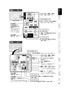 シャープ 液晶テレビの取扱説明書・マニュアル PDF ダウンロード [全160ページ 13.31MB]