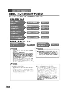 AQUOSハイビジョンレコーダー DV-ACV52の取扱説明書・マニュアル PDF ダウンロード [全292ページ