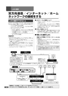 シャープ ブルーレイレコーダーの取扱説明書・マニュアル PDF ダウンロード [全108ページ 14.18MB]