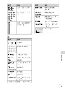α NEX-6の取扱説明書・マニュアル PDF ダウンロード [全107ページ 2.28MB]