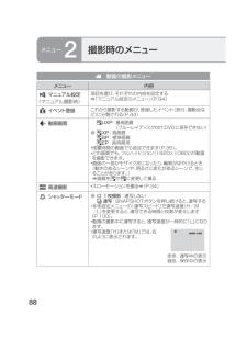 GZ-HM400の取扱説明書・マニュアル PDF ダウンロード [全120ページ 22.54MB]